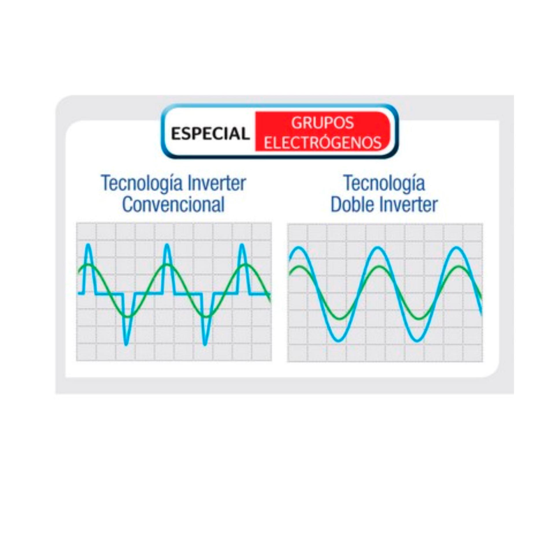 Imagen de Soldador Inverter Imcoinsa 0S158 + corrector de potencia